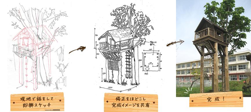 木の遊具設計図